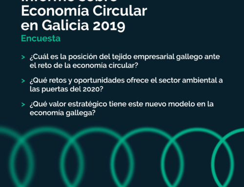 El 94% de las empresas de Galicia muestra su preocupación por el cambio climático